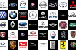 Automobile Car Companies in India